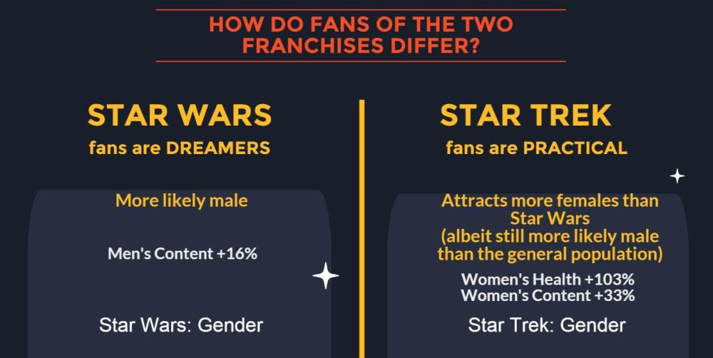 Star-Wars-vs-Star-Trek-social-media